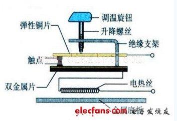 电熨斗自动调温原理 - 温控电路图讲解图片